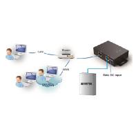 SNMP Box Sila-PRO-ML